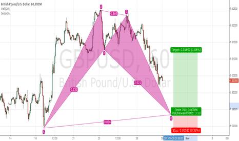 GBPUSD: Bullish BAT pattern