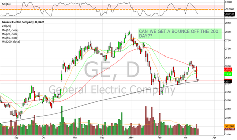 GE: $GE GE -CAN WE GET A BOUNCE OFF THE 200 DAY??