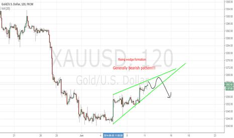 XAUUSD: gold, be aware, rising wedge!