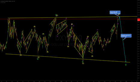 DXY: DXY structure analysis