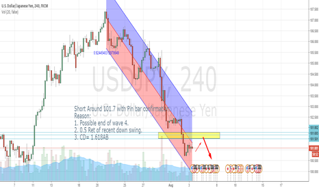 USDJPY: Short USDJPY after wave 4 completion