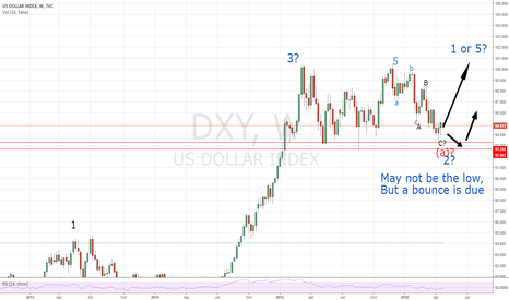 DXY: Is the USD back in charge? Will the low hold