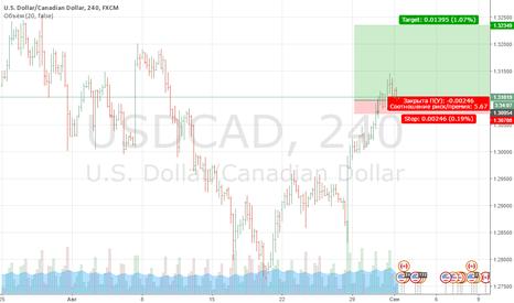 USDCAD: продолжения роста