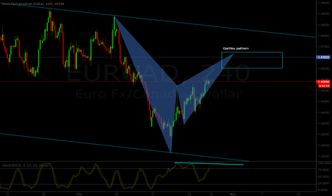 EURCAD: EUR/CAD H4 - Bearish Gartley pattern projection