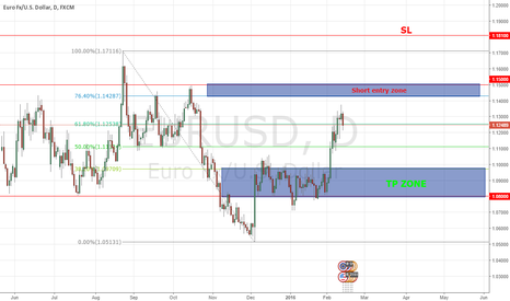 EURUSD: EURUSD Short trade idea - medium term swing