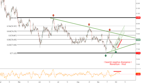 USDJPY: No reason to hurry long positions !