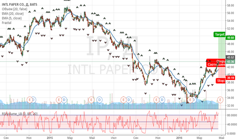 IP: International Paper - BUY