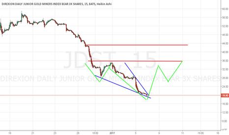JDST: jdst .ihs forming