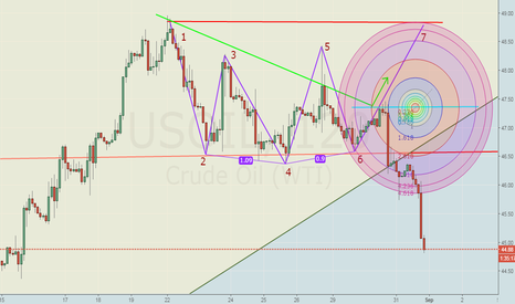USOIL: IN US CRUDE OIL OUR 2ND TARGET ALSO ACHIEVED