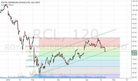 RCL: RCL Long