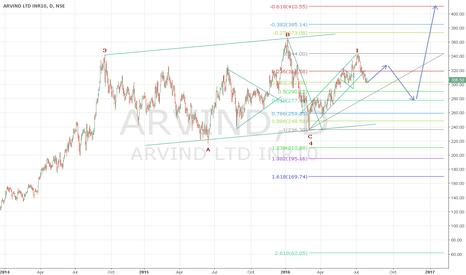 ARVIND: Arvind possible path ahead