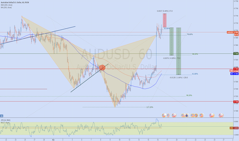 AUDUSD: AUDUSD Cypher bearish | Triple Top