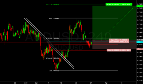 AUDUSD: aud/usd (((forecast))) 190 pip up move coming soon