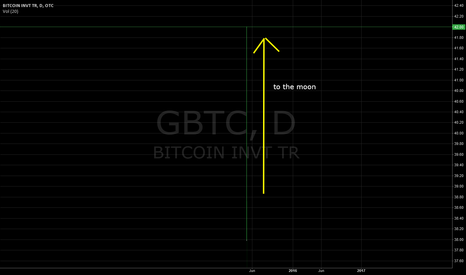 GBTC: GBTC to the moon