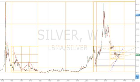 LBMA/SILVER: Silver & boxes