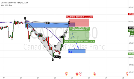 CADCHF: Bat Pattern