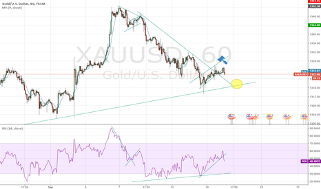 XAUUSD: Following wave patterns and trendlines: SELLING now then LONG.