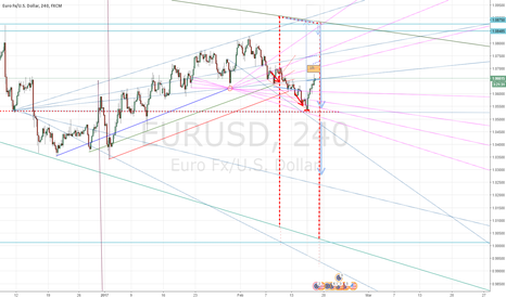 EURUSD: EUR-USD 1a1 update