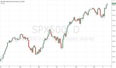 SPX500: Technical analysis of EUR/USD for December 23