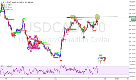 USDCAD: touched 1.3