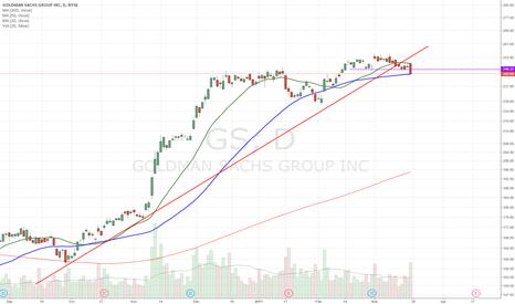 GS: UTL broken