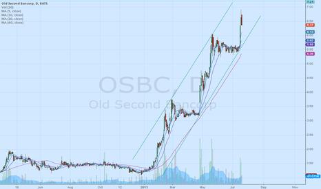 OSBC: OSBC @ July 20, 2013