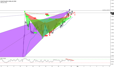 GBPUSD: Bearish Cypher Bat (1hr) Butterfly (daily) Completions