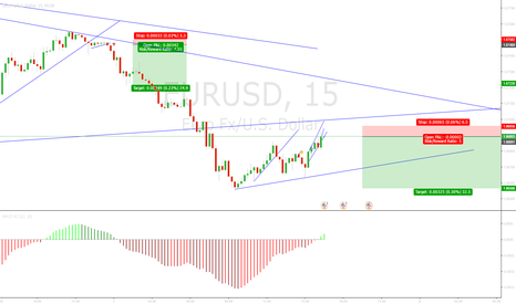 EURUSD: Stopped on last trade. Lower tf structure has weakness