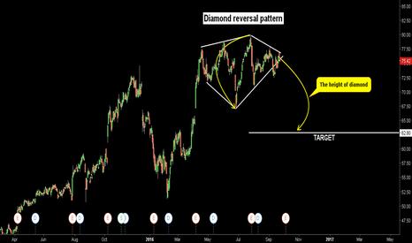 GPN: GPN. Diamond pattern. Target 62.8