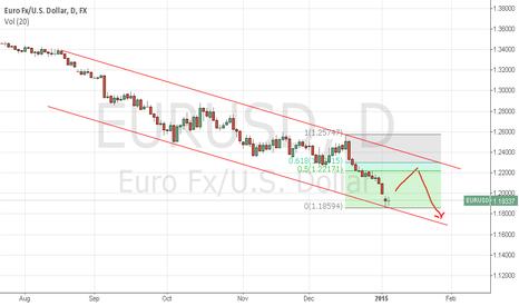 EURUSD: EURUSD - Retracement, continuation of down trend.