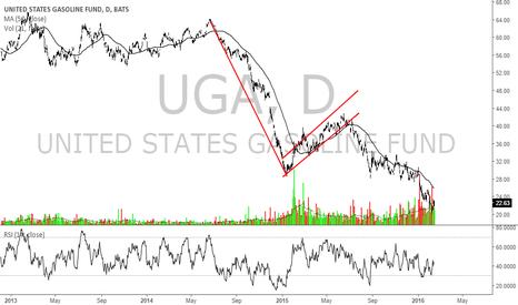 UGA: UGS