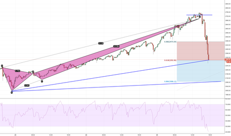BTCUSD: BITCOIN Followup Trade Management Targets +400, +720