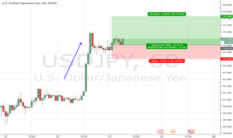 USDJPY: Will USDJPY continue to push up?