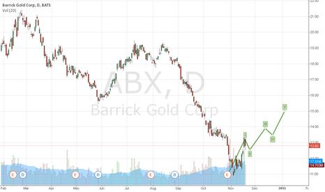 ABX: ABX long