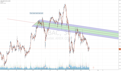 BAC: bac testing