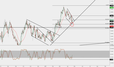 AUDNZD: AUD/NZD - Bullish Outlook