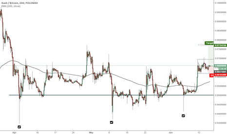 DASHBTC: Dash failed attempt to go below 0.050 and flag pattern on 4H 10%