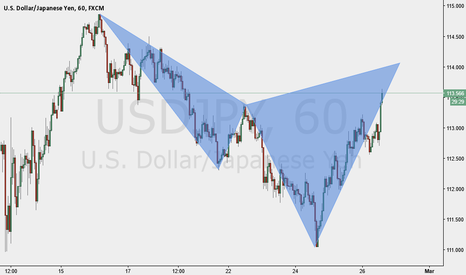 USDJPY: Waiting this Cypher Pattern