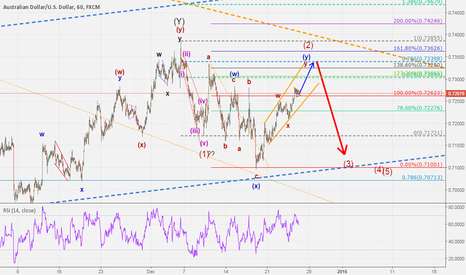 AUDUSD: AUDUSD...Hunt Down the Kangaroo - Part 2