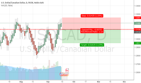 USDCAD: Close daily candle , under red line,sell