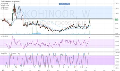KOHINOOR: Kohinoor foods forming cup huge up side is left