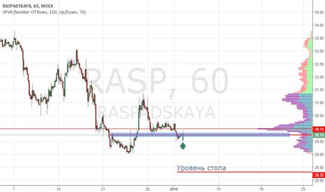 """RASP: ОАО """"Распадская"""" покупка от поддержки 29.77"""