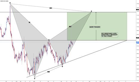 EURUSD: EUR/USD - Bullish BAMM