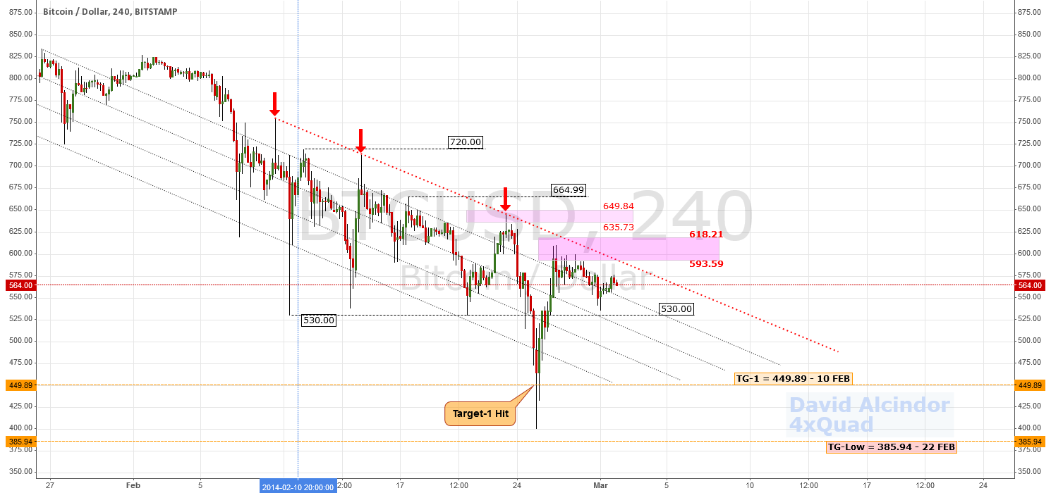 "A Classical Tale Of ""Told You So""? 