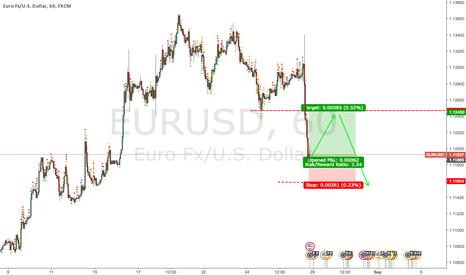 EURUSD: Ready for next week