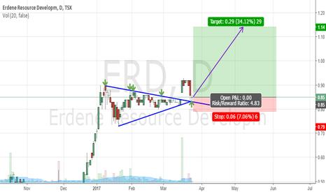 ERD: ERD technical analysis