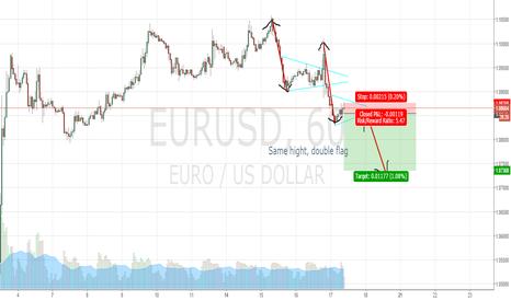 EURUSD: double flag