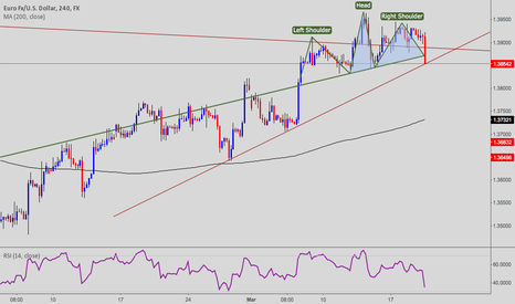 EURUSD: waiting for break out