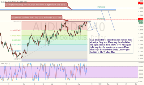 AUDUSD: AUDUSD - Double short zone trading plan with 60 pips risk.