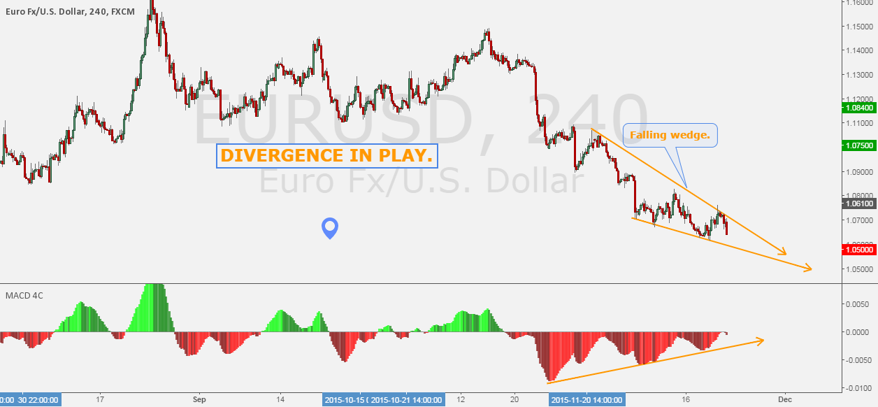 EURUSD - Falling wedge with MACD divergence EURO/DOLLAR.
